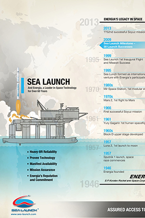 Sea Launch Ad Campaign 2013