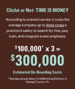 marketing director salary